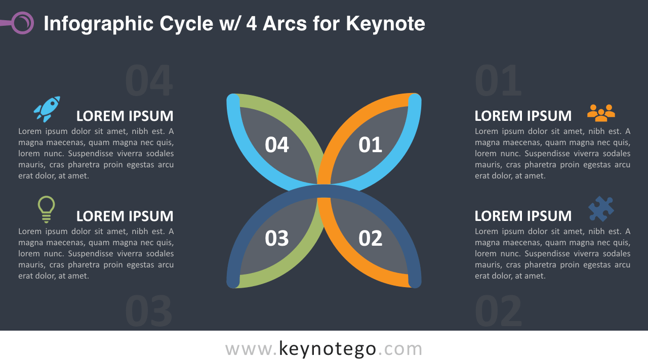 Cycle Diagram 4 Arcs Keynote Template - Dark Background