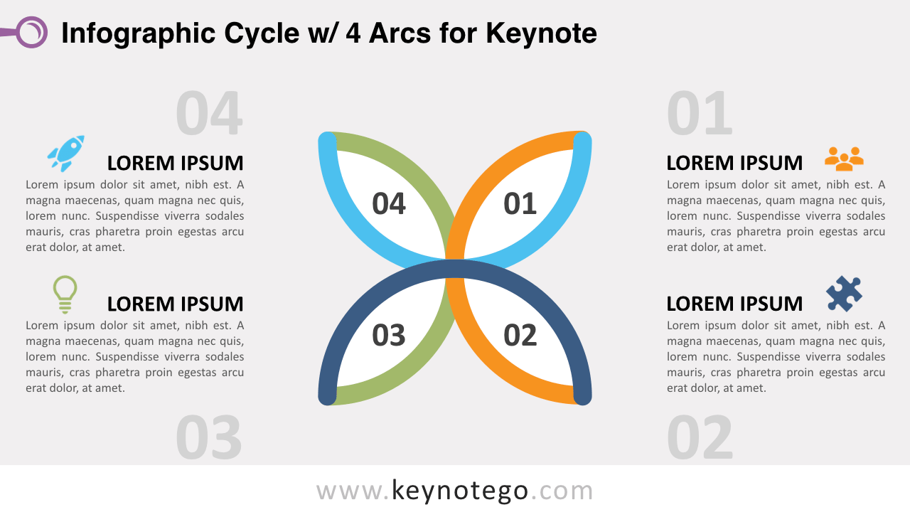 Cycle Diagram 4 Arcs Keynote Template
