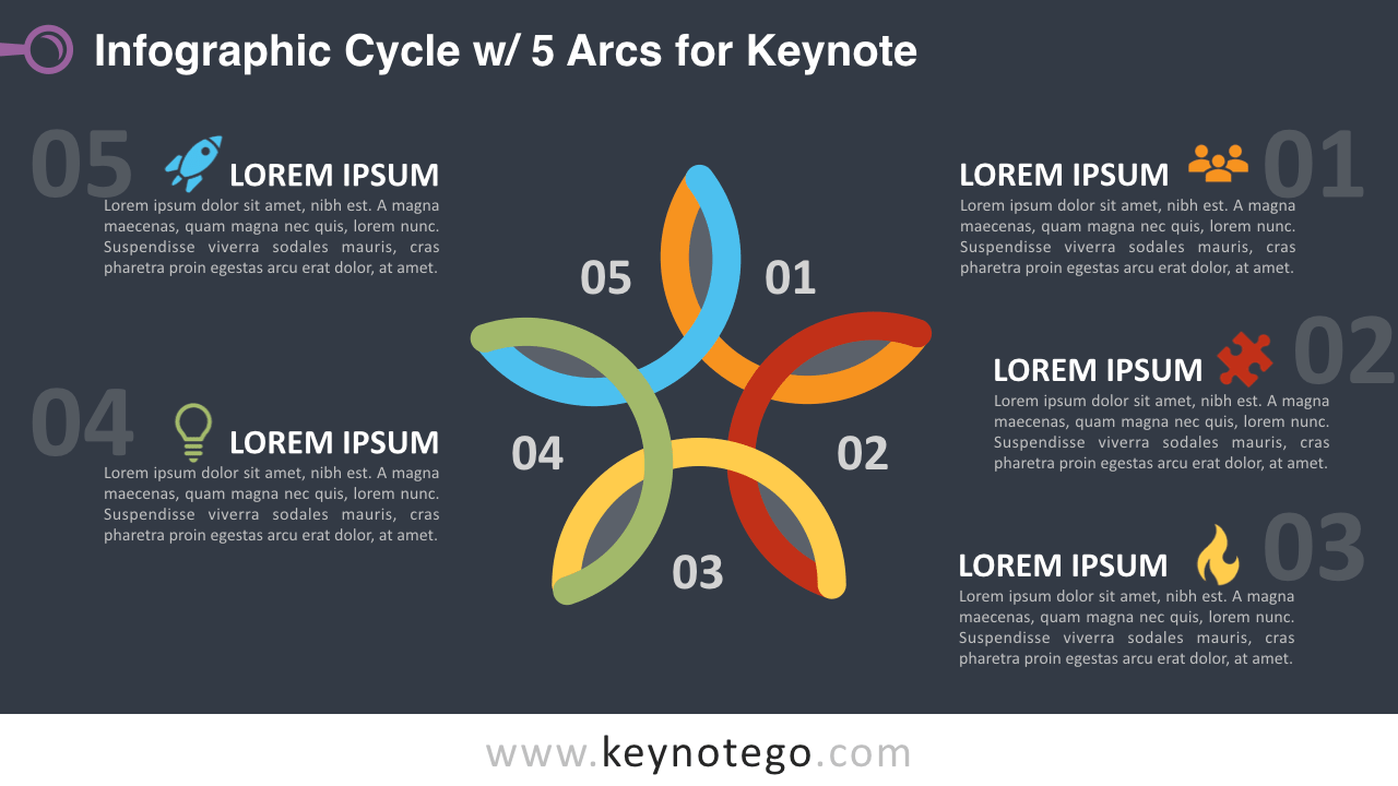 Cycle Diagram 5 Arcs Keynote Template - Dark Background
