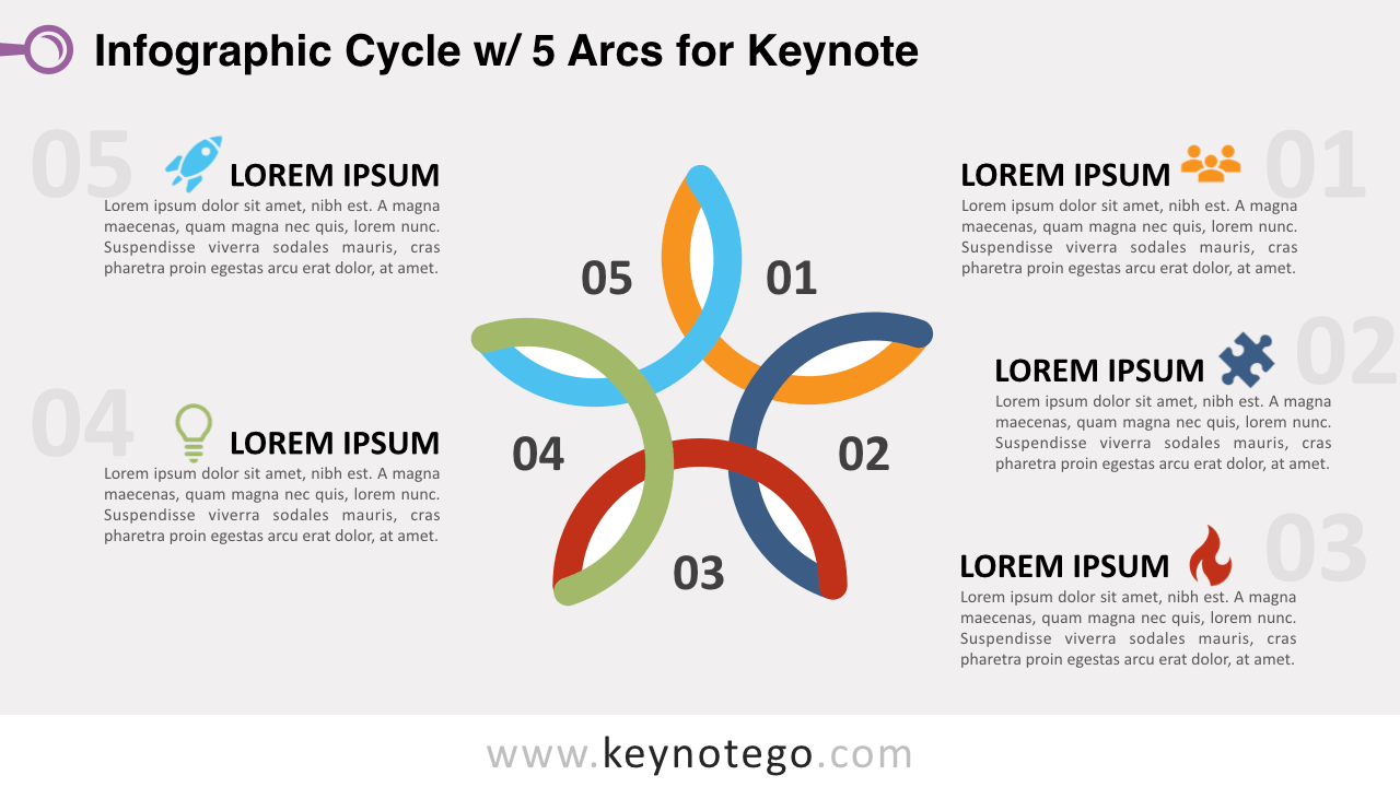 Cycle Diagram 5 Arcs Keynote Template