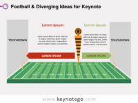 Football Diverging Ideas for Keynote