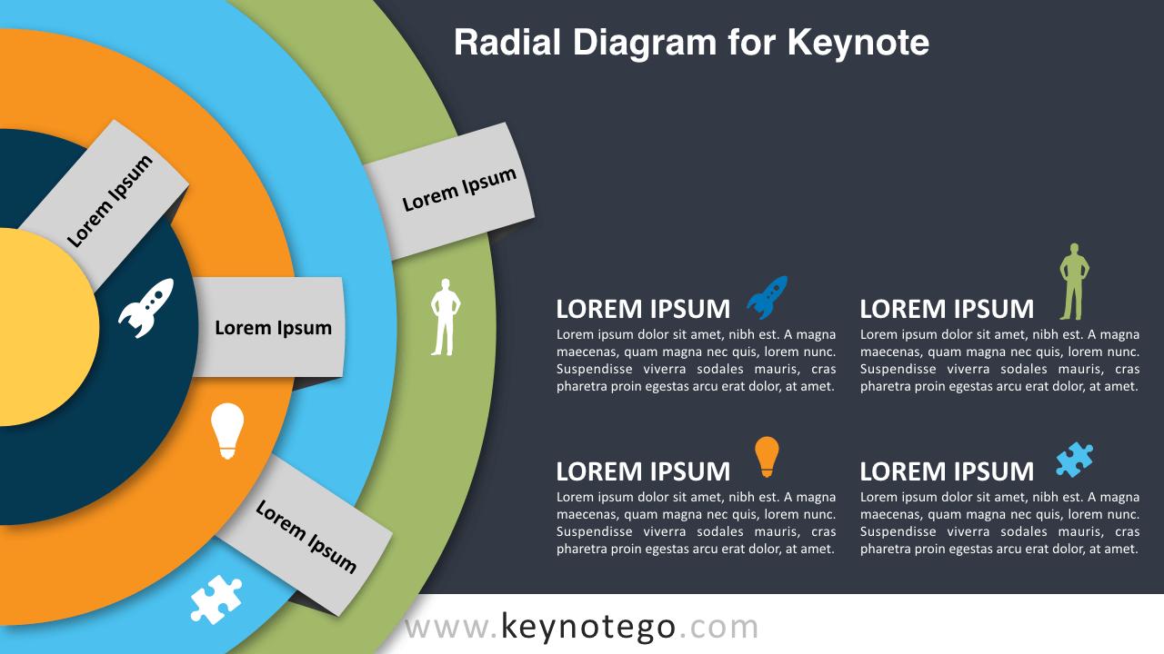 Free Radial Diagram Keynote Template - Dark Background