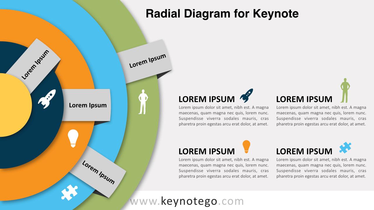 Free Radial Diagram Keynote Template