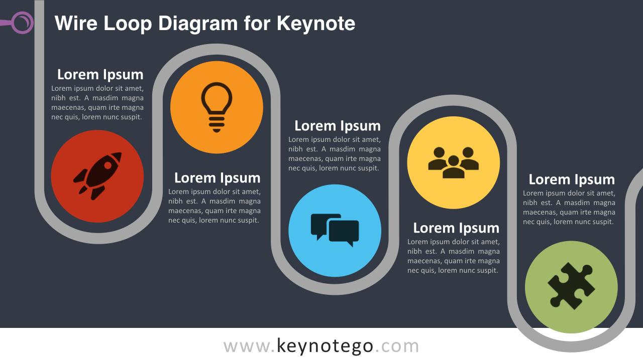 Free Wire Loop Diagram Keynote Template - Dark Background