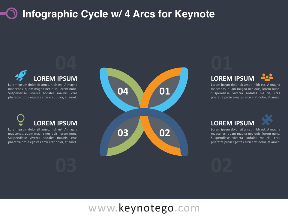 Infographic Cycle 4 Arcs for Keynote - Dark Background