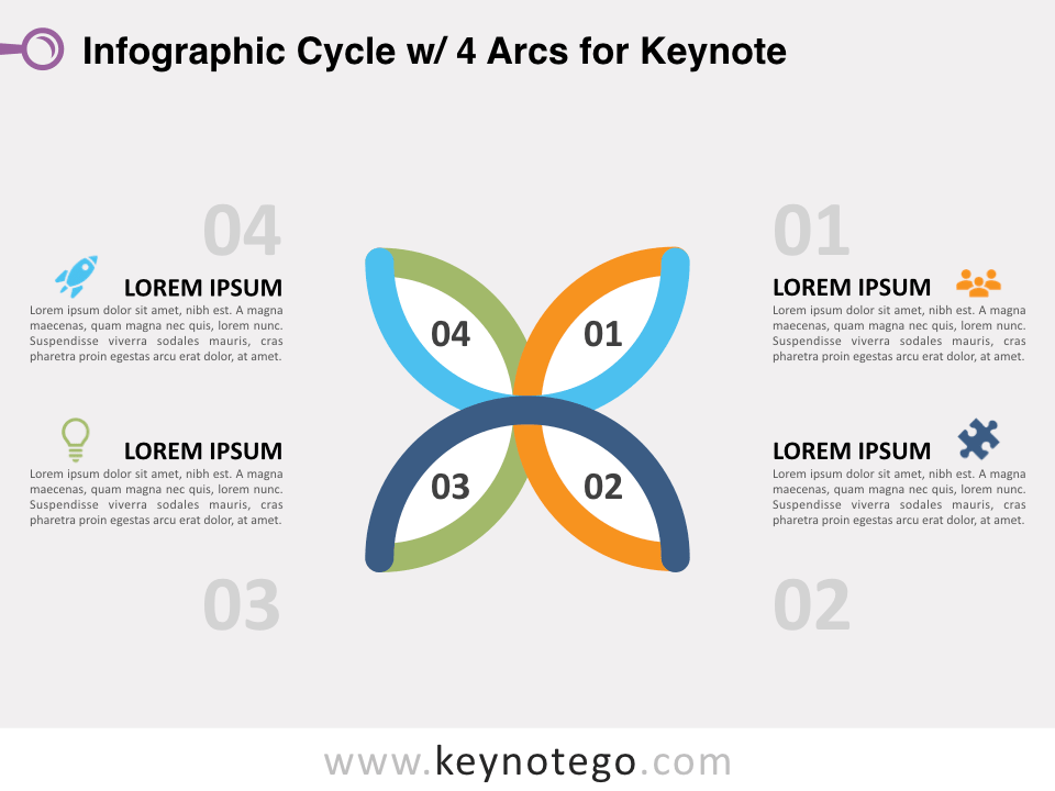 Infographic Cycle 4 Arcs for Keynote