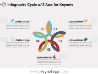Infographic Cycle 5Arcs for Keynote