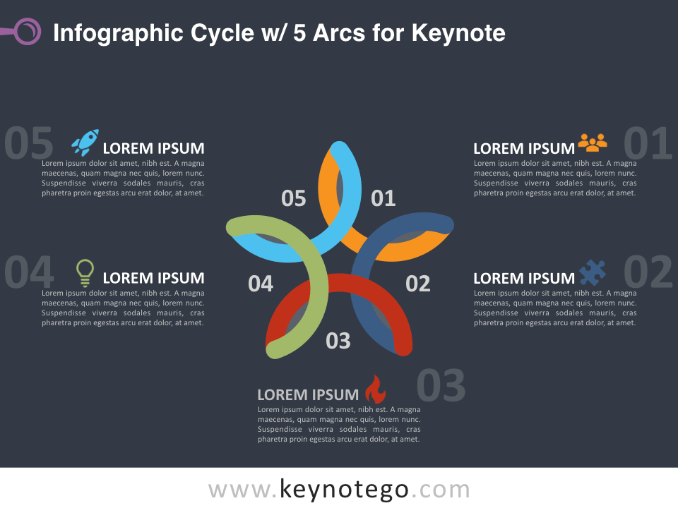 Infographic Cycle 5 Arcs for Keynote - Dark Background