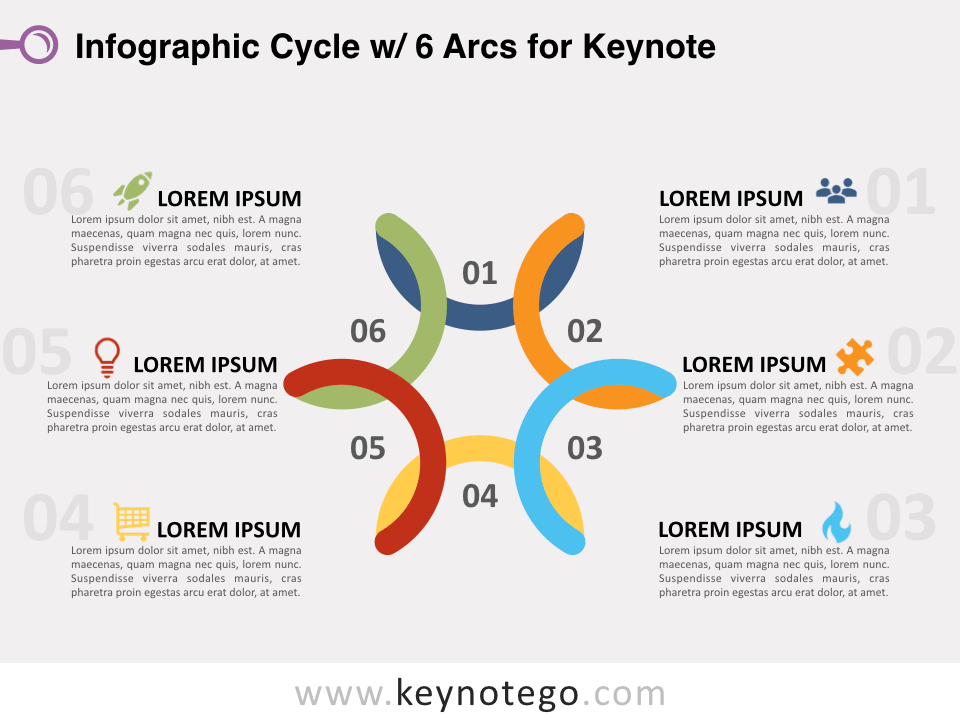 Infographic Cycle 6 Arcs for Keynote