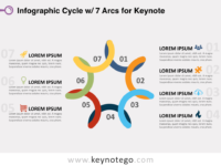 Infographic Cycle 7 Arcs for Keynote