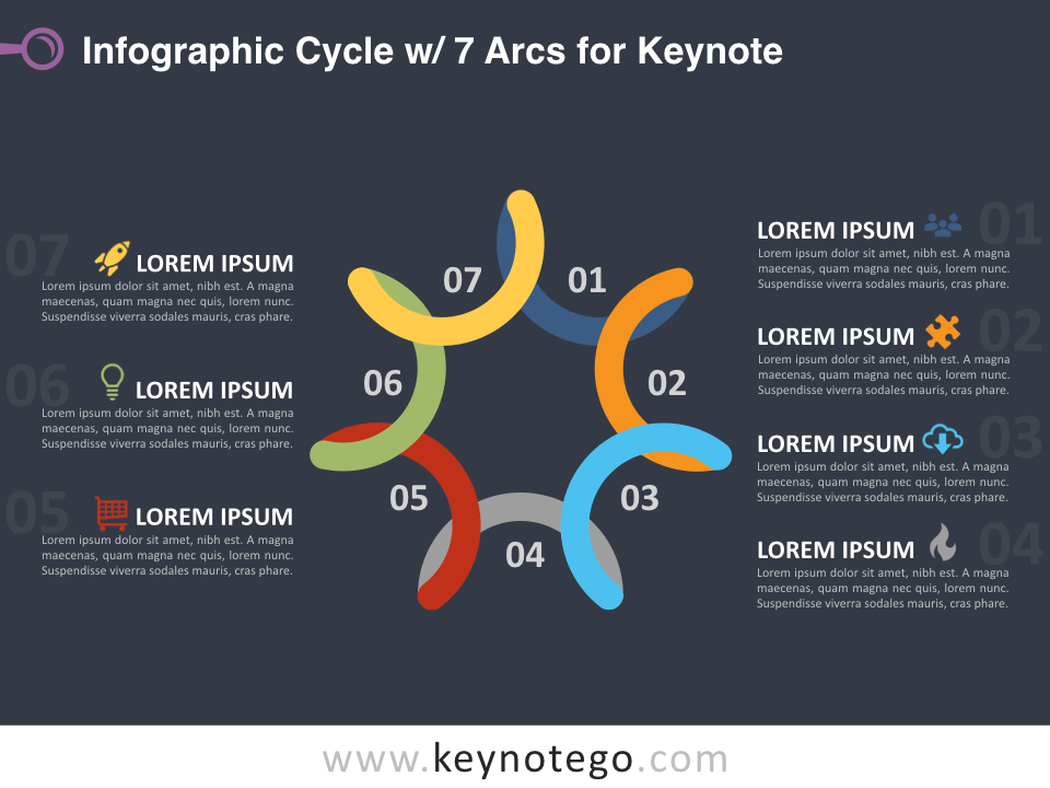 Infographic Cycle 7 Arcs for Keynote - Dark Background