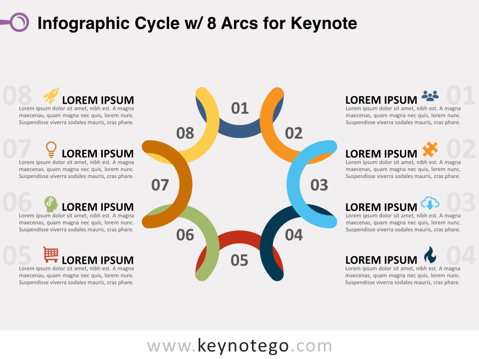 Infographic Cycle 8 Arcs for Keynote