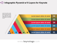 Infographic Pyramid 6 Layers for Keynote