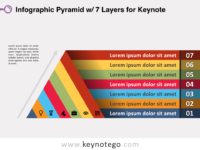 Infographic Pyramid 7 Layers for Keynote