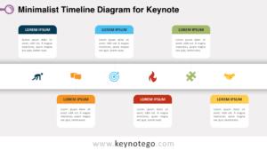 Minimalist Timeline Keynote Template