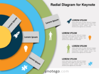 Radial Diagram for Keynote