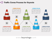 Traffic Cones Process for Keynote