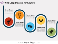 Wire Loop Diagram for Keynote