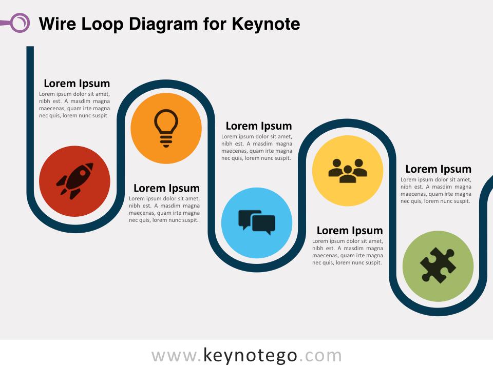 Wire Loop Diagram for Keynote