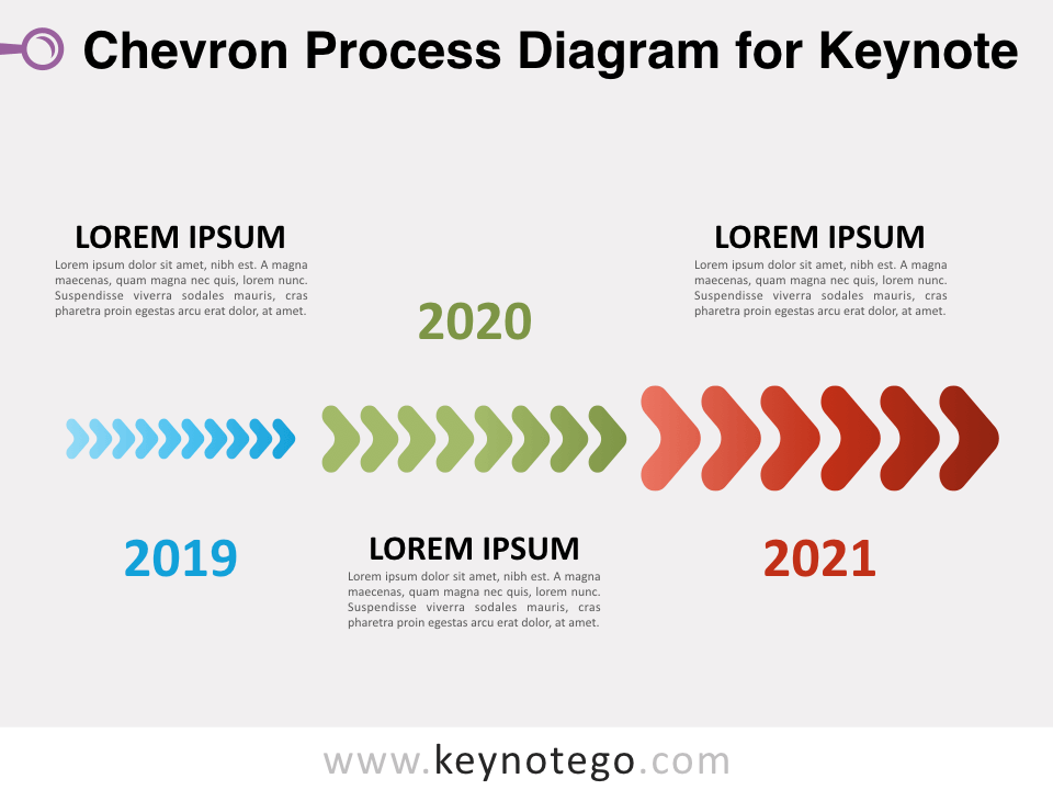 Chevron Process Diagram for Keynote