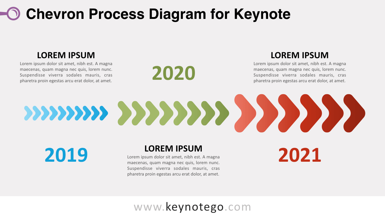 Chevron Process Keynote Template
