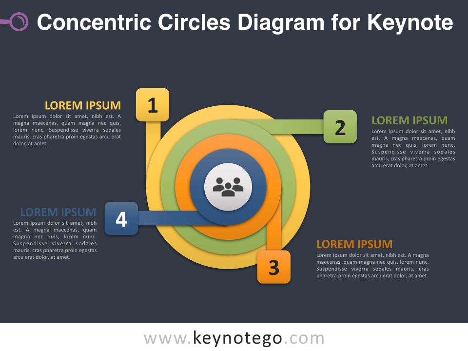Concentric Circles Diagram for Keynote - Dark Background