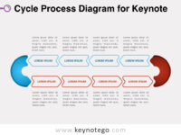 Cycle Process Diagram for Keynote