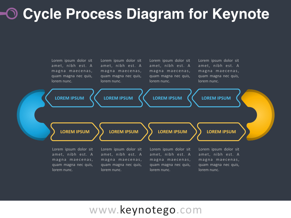Cycle Process Diagram for Keynote - Dark Background