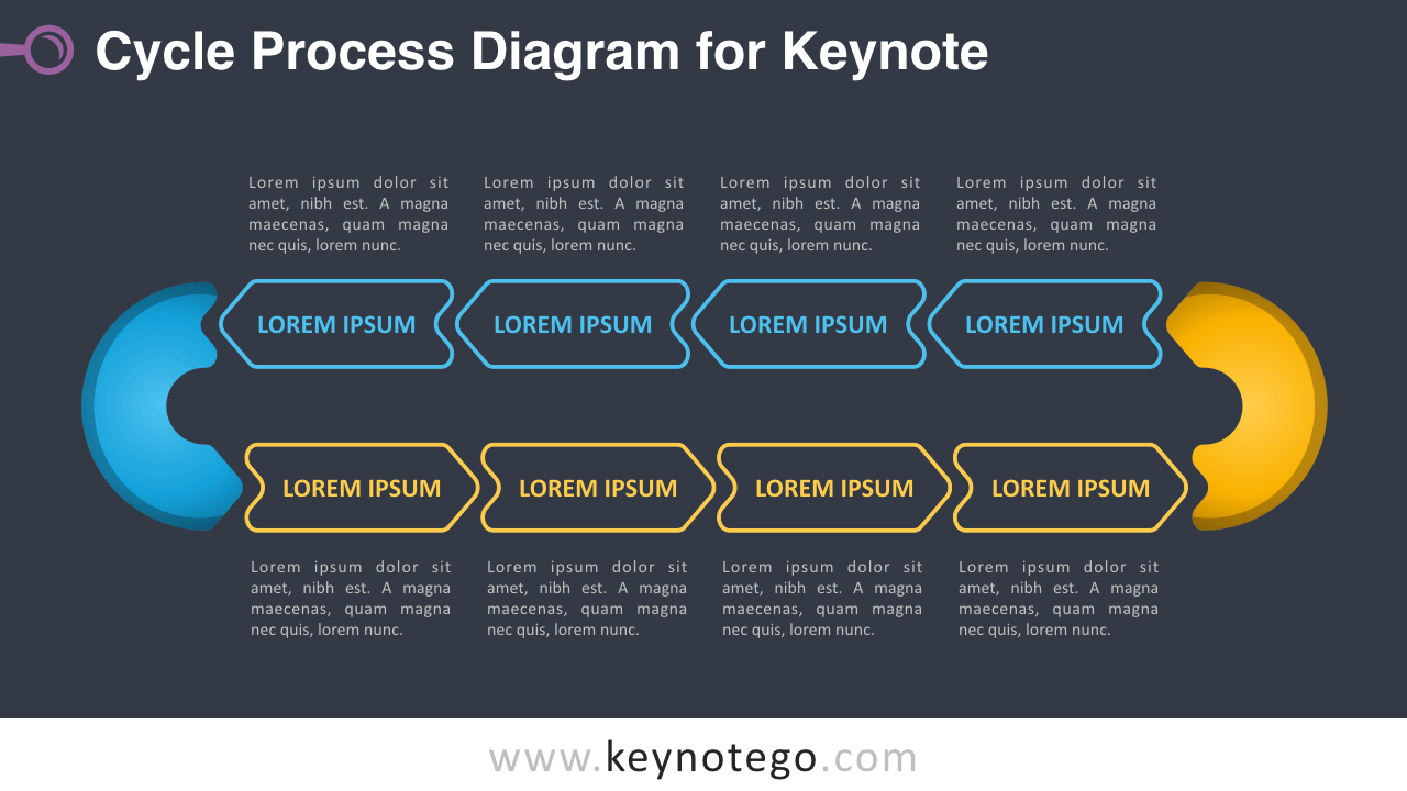 Cycle Process Keynote Template - Dark Background