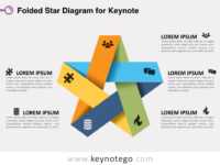 Folded Star Diagram for Keynote