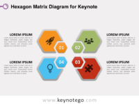 Hexagon Matrix Diagram for Keynote