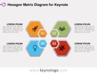 Hexagon Matrix Diagram for Keynote