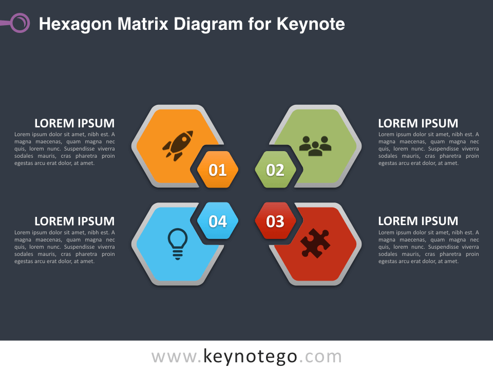 Hexagon Matrix Diagram for Keynote - Dark Background