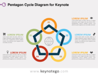 Pentagon Cycle Diagram for Keynote