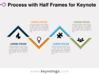 Process Half Frames for Keynote