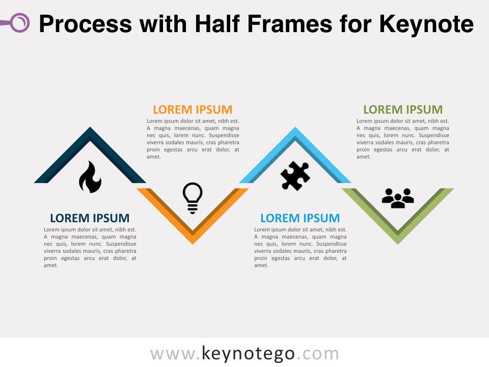 Process Half Frames for Keynote