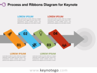 Process Ribbons Diagram for Keynote