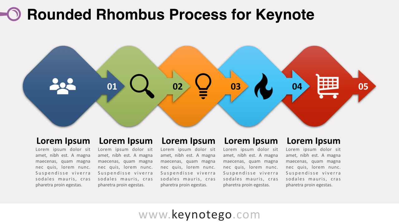 Rounded Rhombus Process Diagram Keynote Template
