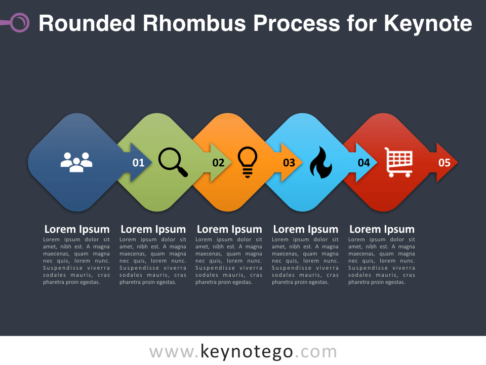 Rounded Rhombus Process for Keynote - Dark Background