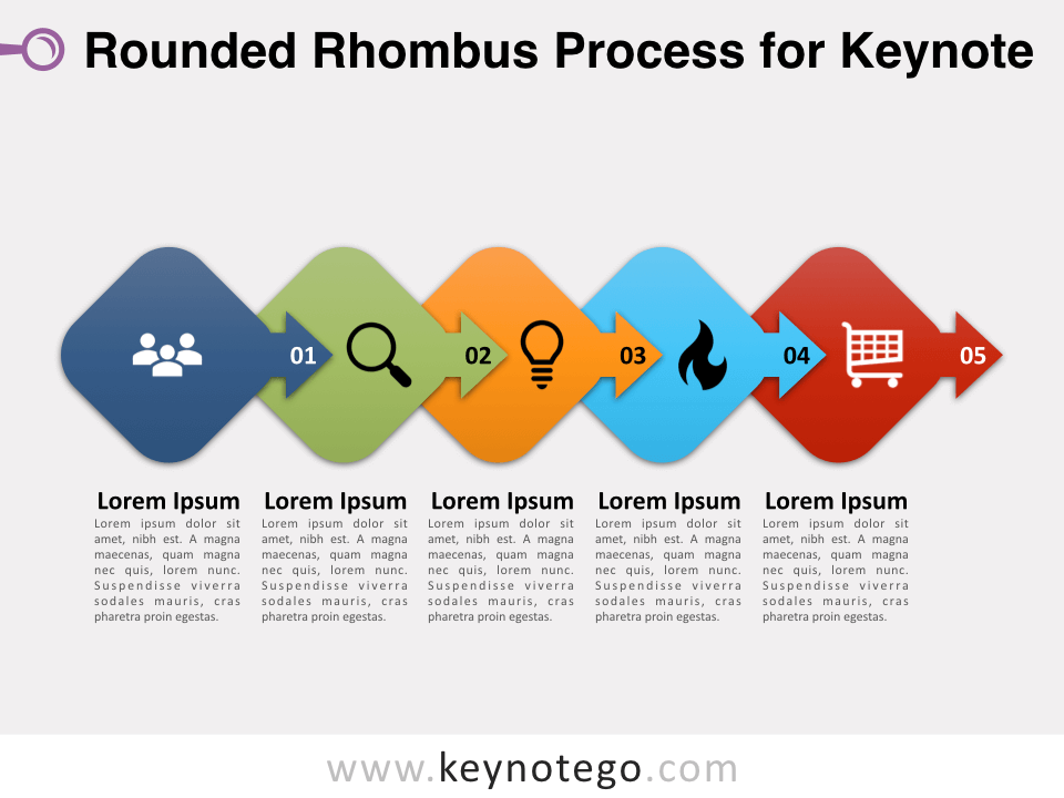 Rounded Rhombus Process for Keynote