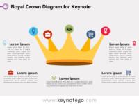 Royal Crown Diagram for Keynote