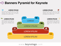 Banners Pyramid for Keynote