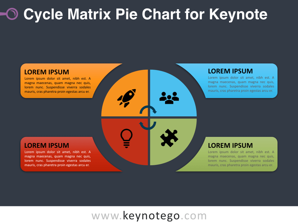 Cycle Matrix Pie Chart for Keynote - Dark Background