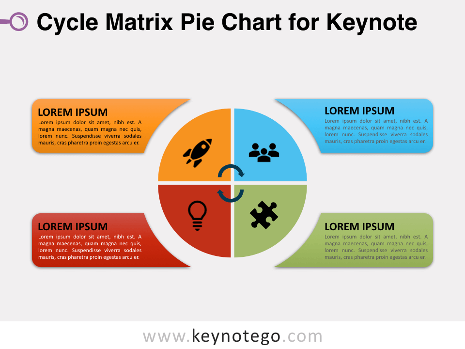 Cycle Matrix Pie Chart for Keynote