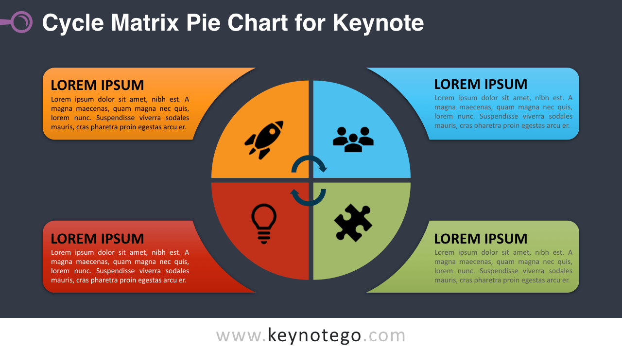 Cycle Matrix Pie Keynote Template - Dark Background