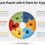 Cycle Puzzle 6 Parts for Keynote