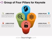 Group Four Pillars for Keynote
