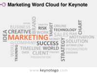 Marketing Word Cloud for Keynote