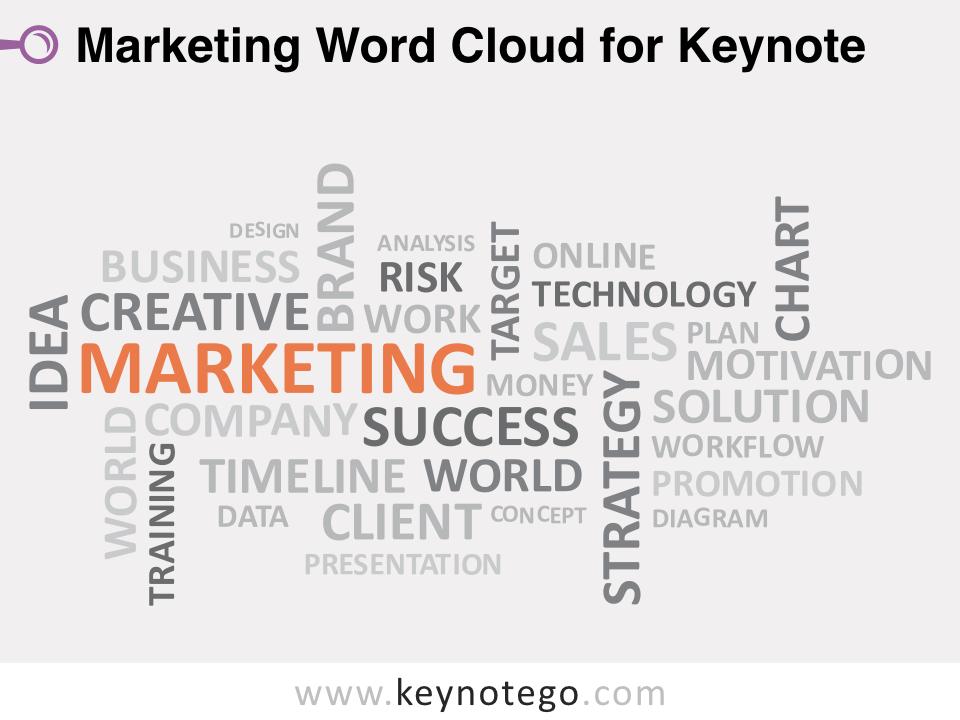 Marketing Word Cloud for Keynote
