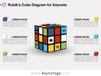 Rubiks Cube Diagram for Keynote